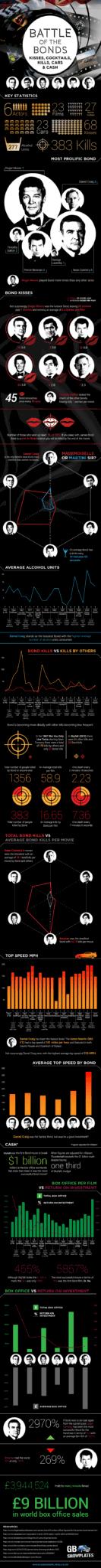 Bond_Infographic_final-015