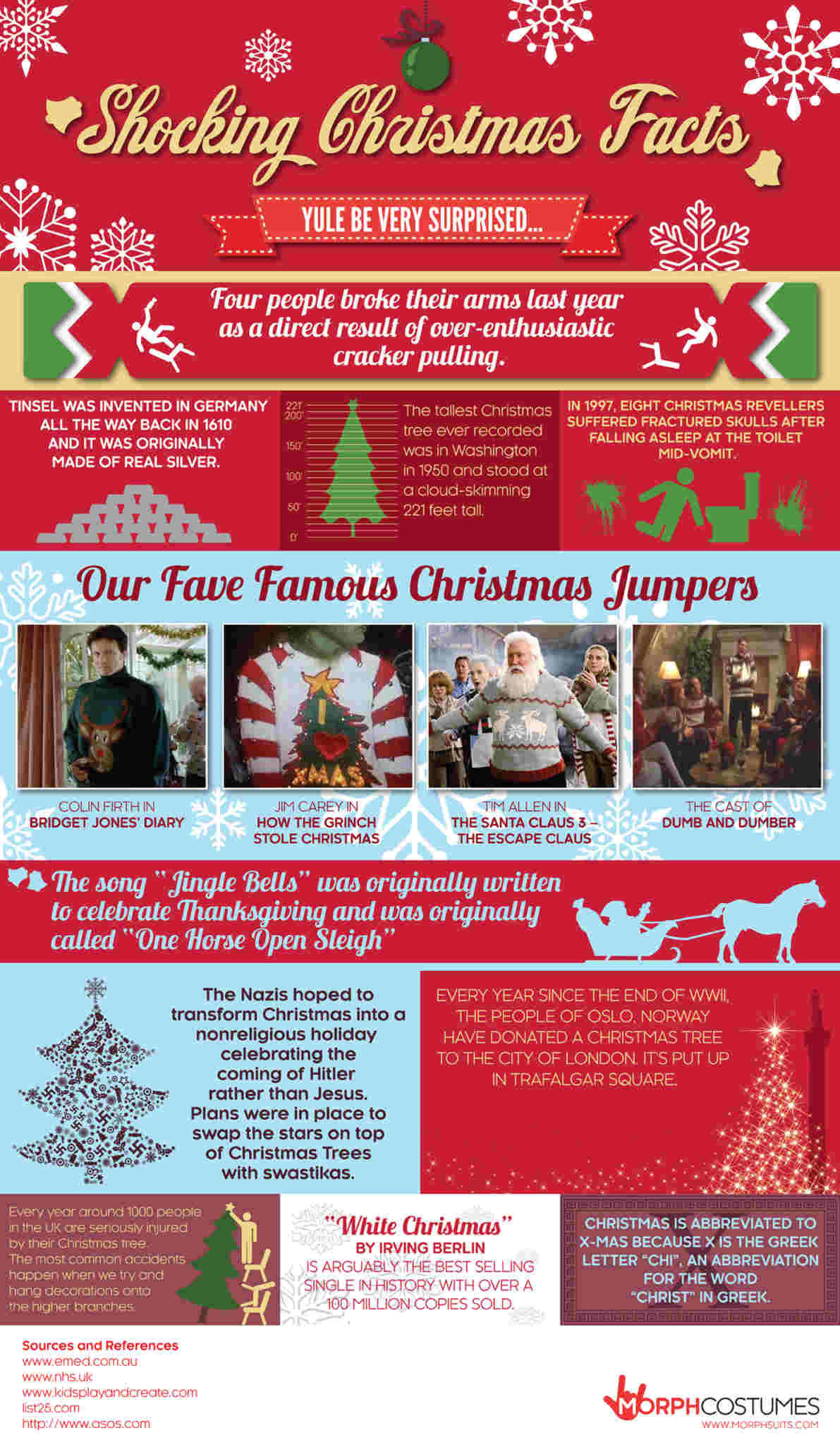 Shocking-Christmas-Facts-infographic-1