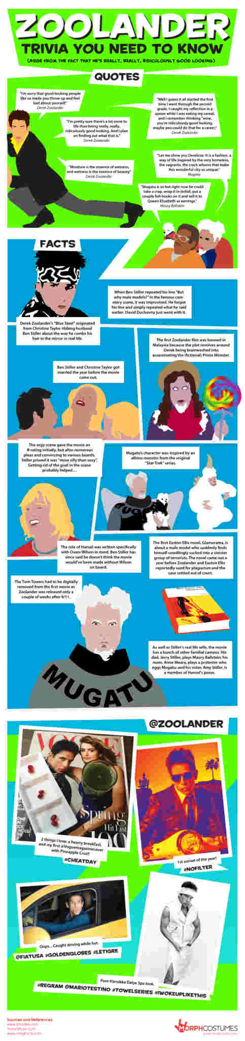 Zoolander-Trivia-You-Need-to-Know-Infographic