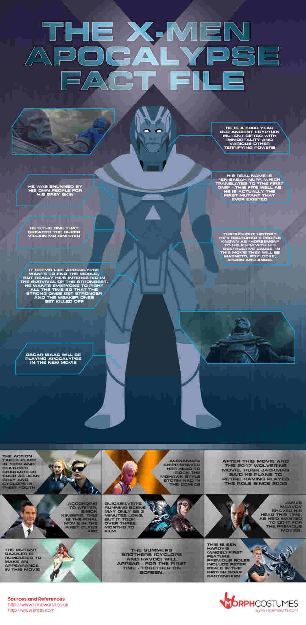 The-X-Men-Apocalypse-Fact-File-Infographic