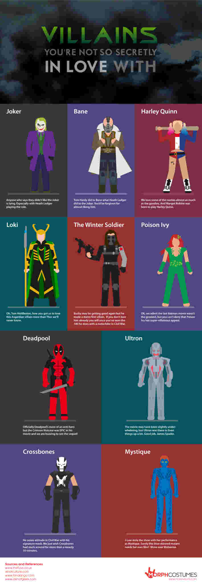 Villains-You're-Not-So-Secretly-In-Love-With-Infographic-1