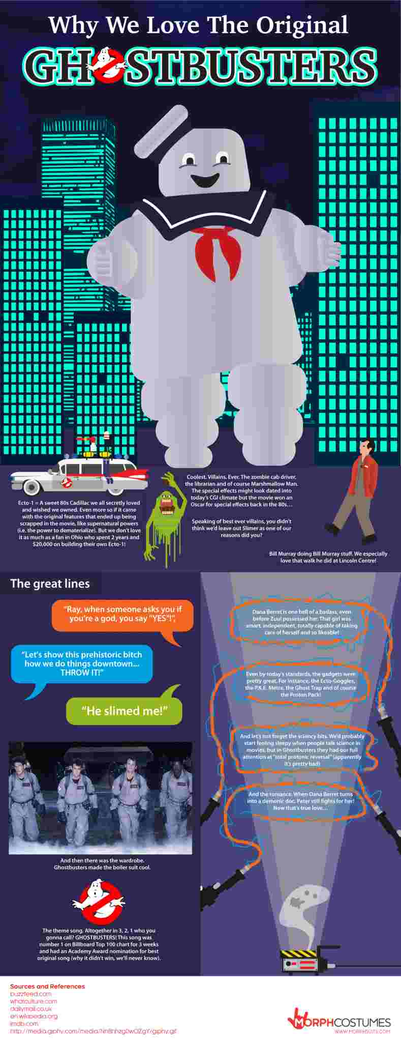 Why-We-Love-The-Original-Ghostbusters-Infographic