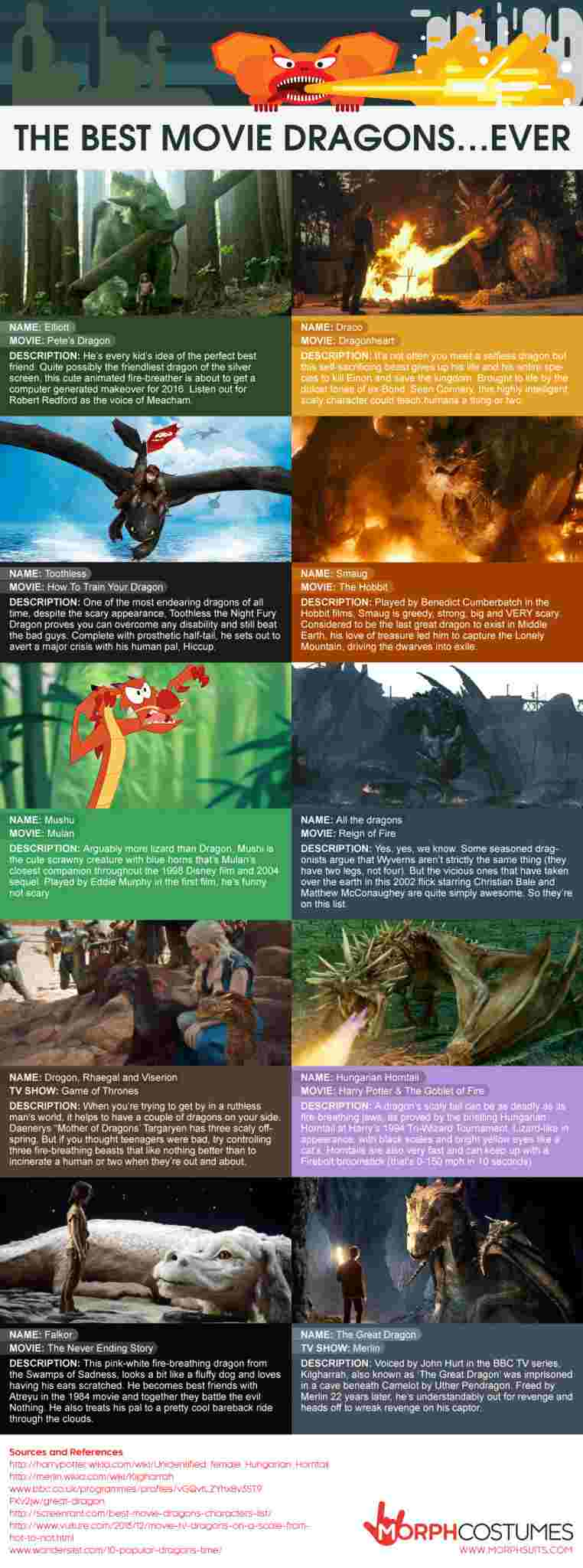 Dragons-Infographic