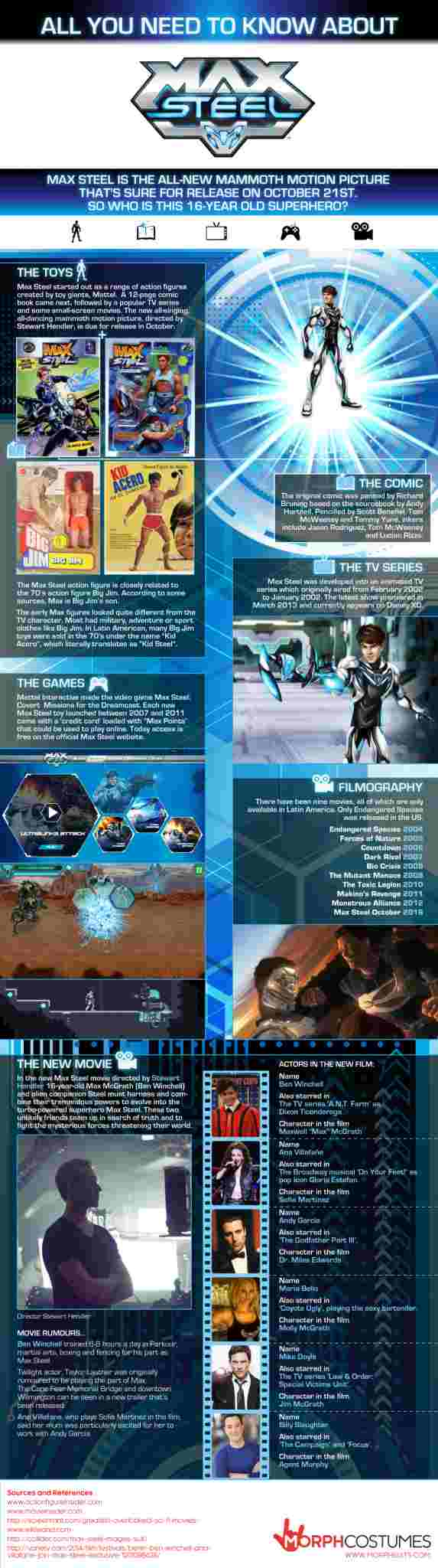 Max-Steel-Infographic