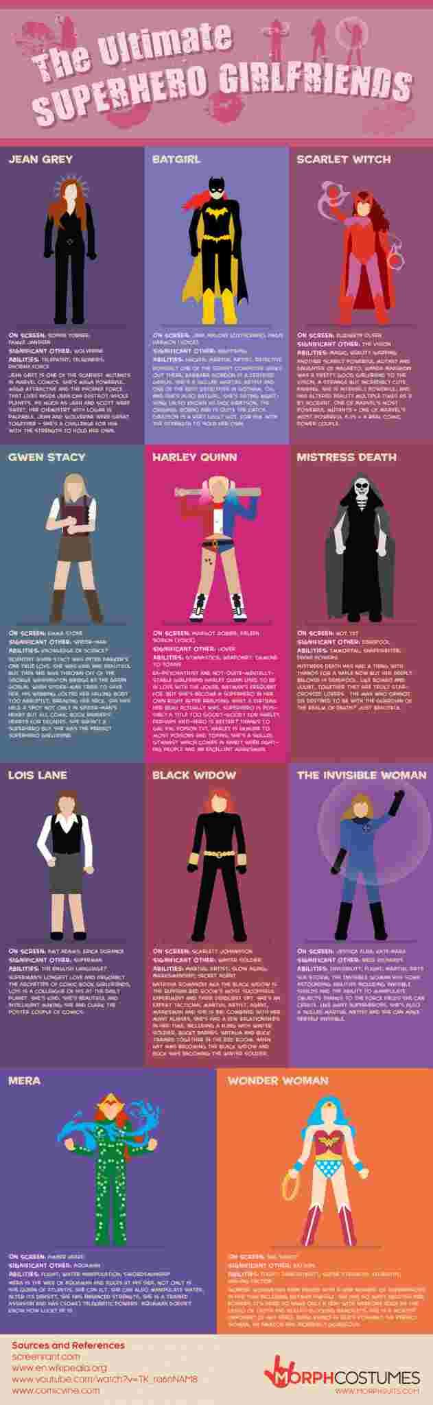 superhero-girlfriends-infographic