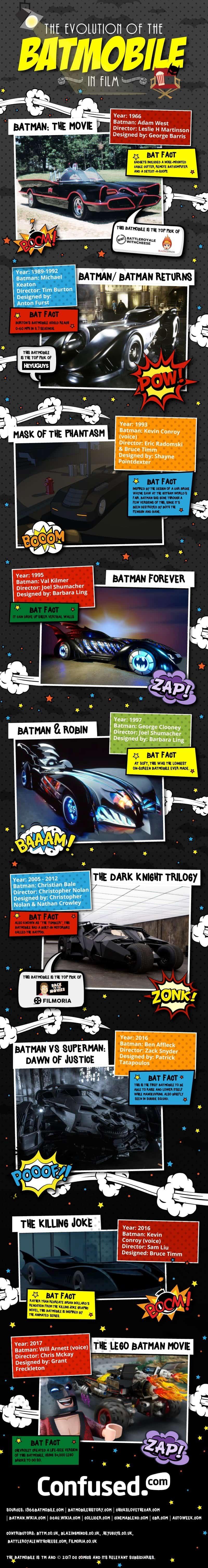 batmobile-evolution