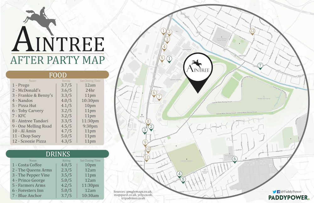 Aintry Georgia Map.Your Guide To An Aintree Afterparty Back To The Movies