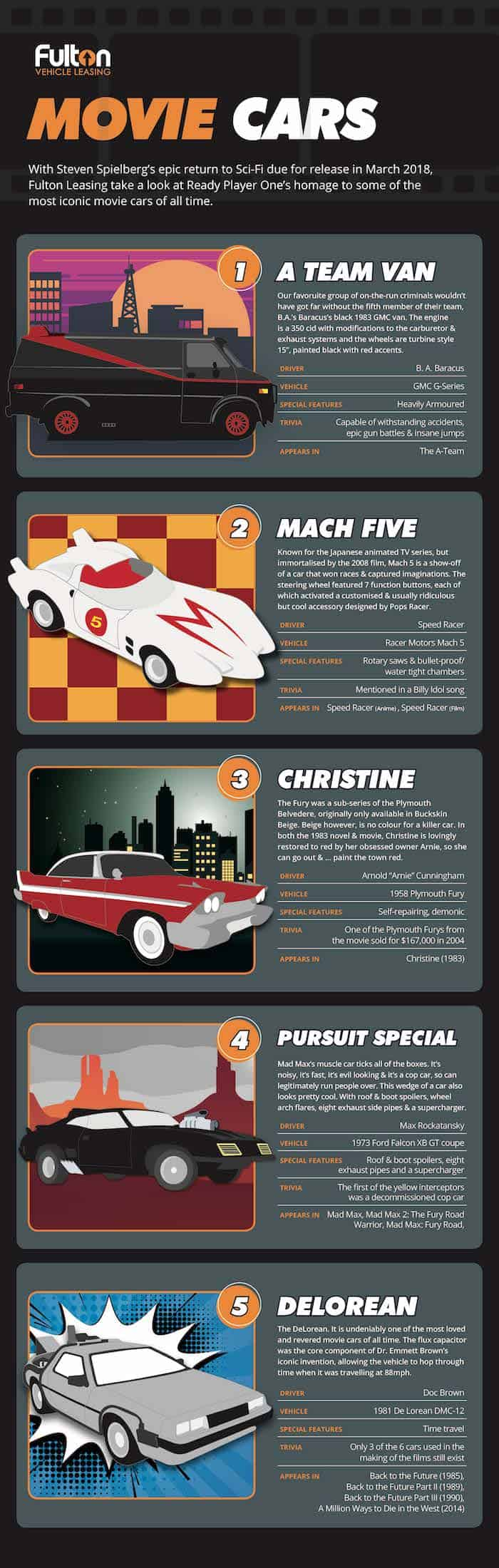 iconic movie cars